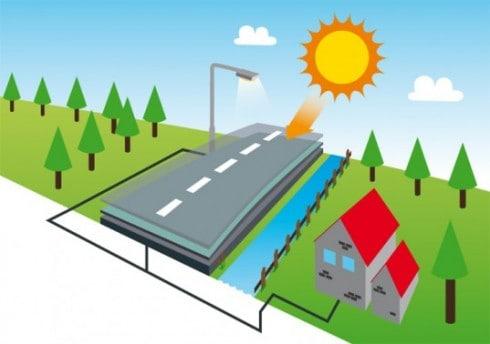 Amazing Dutch Bike Path Embedded With Solar Panels