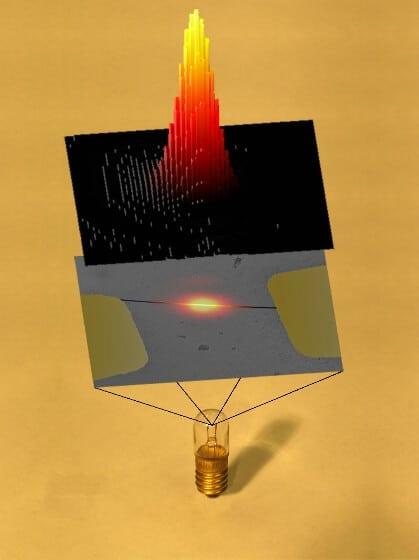 The World's Smallest Lightbulb (photo: Regan Group, UCLA)